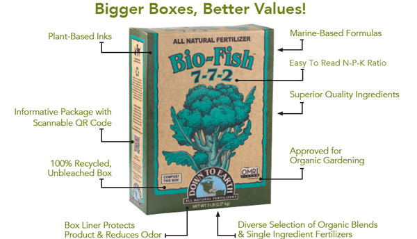 Our Natural Fertilizer Box is designed to be 100% Recyclable and Compostable
