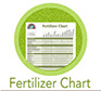 Free Fertilizer Chart